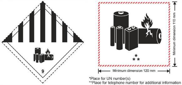 电池类货物运输前需要准备哪些文件